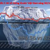 Chứng khoán sáng 30/10: Dòng tiền chùn bước, VNM thỏa thuận nhiều hơn là khớp