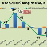 Phiên 2/11: Xả 4,5 triệu cổ phiếu HAG trong phiên bán ròng 24 tỷ đồng