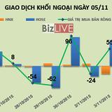 Phiên 5/11: Gom mạnh HQC, khối ngoại tiếp tục mua ròng 28 tỷ đồng