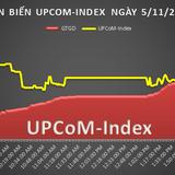 UPCoM 5/11: GEX tăng trần ngay sau tin nhà nước thoái vốn