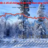 Chứng khoán sáng 12/11: Hơn 120 triệu cổ phiếu về tài khoản, HHS giảm ngay 600 đồng