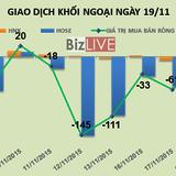 Phiên 19/11: Khối ngoại bán ròng phiên thứ 8 liên tiếp, MSN tiếp tục bị xả ra hơn 25 tỷ đồng