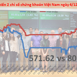 """Chứng khoán chiều 4/12: Cổ phiếu ngân hàng """"vùi dập"""" thị trường, VN-Index tiếp tục giảm điểm"""
