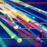 Chứng khoán chiều 14/12: FLC tăng mạnh sau tin Chủ tịch đăng ký mua cổ phiếu