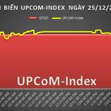 UPCoM phiên 25/12: GEX đẩy giá trị sàn lên tới 2.200 tỷ đồng