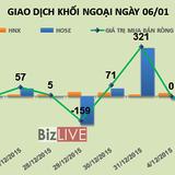Phiên 6/1: Chốt lời VIC, khối ngoại bán ròng gần 17 tỷ đồng