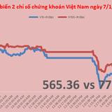 Chứng khoán chiều 7/1: PVD còn 23.000 đồng/cổ phiếu, GAS còn 34.500 đồng/cổ phiếu