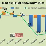 Phiên 19/1: Khối ngoại vẫn bán ròng gần 85 tỷ đồng