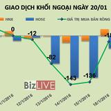 Phiên 20/1: Khối ngoại trở lại mua ròng hơn 30 tỷ đồng