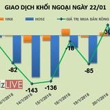 Phiên 22/1: Khối ngoại tháo chạy khỏi HAG và bán ròng gần 78 tỷ đồng