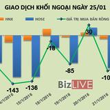 Phiên 25/1: Thị trường phục hồi, khối ngoại vẫn tháo chạy ở HAG và BID