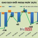 Phiên 26/1: Vẫn tháo chạy khỏi PVD, khối ngoại bán ròng gần 35 tỷ đồng