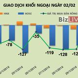 Phiên 2/2: Tháo chạy khỏi cổ phiếu ô tô TMT, khối ngoại tiếp tục bán ròng gần 145 tỷ đồng