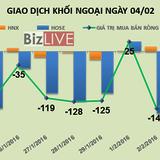 Phiên 4/2: Nhờ EVE, khối ngoại trở lại mua ròng 24 tỷ đồng