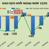 Phiên 15/2: Khối ngoại tiếp tục bán ròng hơn 53 tỷ đồng phiên đầu năm