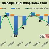 """Phiên 17/2: """"Xả"""" HHS, khối ngoại tiếp tục bán ròng hơn 180 tỷ đồng"""