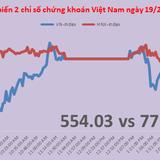"""Chứng khoán chiều 19/2: Nước ngoài mua hơn 16 triệu MBB, HAG và HNG """"nổi loạn"""""""