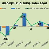 Phiên 26/2: Chốt lời GTN và KSB, khối ngoại chuyển sang bán ròng nhẹ