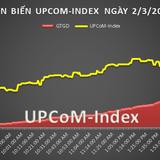 UPCoM 2/3: Phiên tăng điểm thứ 4