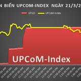 UPCoM 21/3: Gần 44% cổ phần được giao dịch, SOTRANS đã mua xong SWC?