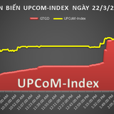 UPCoM 22/3: Nhộn nhịp giao dịch của MSR và GEX