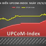 UPCoM 29/3: MSR chưa dứt chuỗi tăng điểm