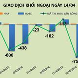 Phiên 14/4: Khối ngoại mua vào gần 6,5 triệu cổ phiếu PVS trong 2 tháng qua