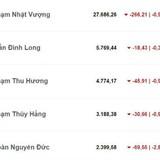 Top rich 11-15/4: Tài sản của ông Phạm Nhật Vượng tăng lên 1,24 tỷ USD