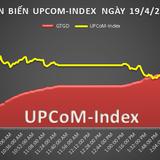 UPCoM 19/4:MSR vẫn tăng 7,4%, SWC giao dịch 1,3 triệu cổ phiếu