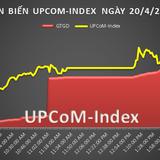 UPCoM 20/4: MSR tăng tiếp lên 23.900 đồng/cổ phiếu