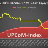 UPCoM 28/4: SGP đứt mạch tăng, VLC giảm do giá trúng thầu thấp