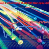 Chứng khoán chiều 13/6: HHS, SBT chịu ảnh hưởng mạnh từ ETF