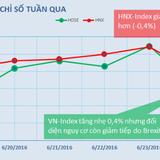 [BizSTOCK] VN-Index vẫn tăng cả tuần, Brexit chưa làm nên một phiên sụp đổ