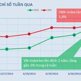 BizSTOCK: VN-Index leo đỉnh 2 năm, QCG sang tay dự án mới mua lại từ HAG