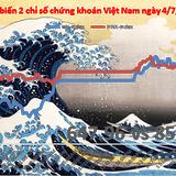 Chứng khoán chiều 4/7: VN-Index tiến về mốc 650 điểm