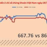 Chứng khoán chiều 19/7: EVE tăng mạnh trong ngày chốt quyền, TTF, KSB, VIC bất ngờ xấu đi