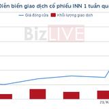 [Cổ phiếu nổi bật tuần] INN từ cổ phiếu vô danh đến lợi nhuận mơ ước