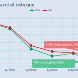 """[BizSTOCK] Chứng khoán giảm hơn 3%, VCB sắp có thêm cổ đông """"khủng"""""""
