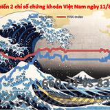 Chứng khoán chiều 11/8: VN-Index tăng điểm phiên thứ 3, tiền vào ngày một nhiều hơn