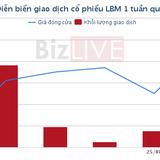 [Cổ phiếu nổi bật tuần] LBM- LHC đầu tư theo cặp
