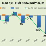 Phiên 7/9: Khối ngoại lại tiếp tục xả mạnh VNM và PVS
