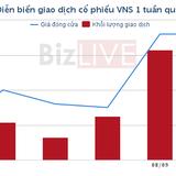 [Cổ phiếu nổi bật tuần] Vinasun vẫn nóng dù phải đấu với Grab và Uber