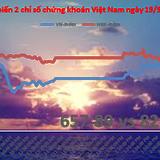 Chứng khoán chiều 19/9: FLC tăng trần sau khi ông Trịnh Văn Quyết đăng ký mua cổ phiếu