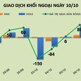 Phiên 10/10: Đồng loạt xả hàng HPG và HSG, khối ngoại tiếp tục bán ròng 18 tỷ đồng