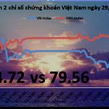 Chứng khoán chiều 29/12: Dòng tiền hướng đến MidCap đón sóng KQKD quý IV