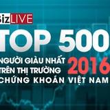 Tài sản của 500 người giàu nhất sàn chứng khoán đạt hơn 7,3 tỷ USD