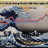 """Chứng khoán chiều 15/2: VN-Index vượt 710 điểm mà không """"mệt"""""""