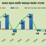 Phiên 27/2: Khối ngoại thẳng tay bán ra hơn 1 triệu cổ phiếu PVD