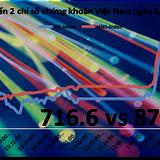 Chứng khoán chiều 8/3: Phiên tăng giá thứ 3 liên tiếp của FLC