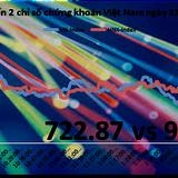 Chứng khoán chiều 31/3: Thị trường lình xình trong phiên chốt NAV quý I